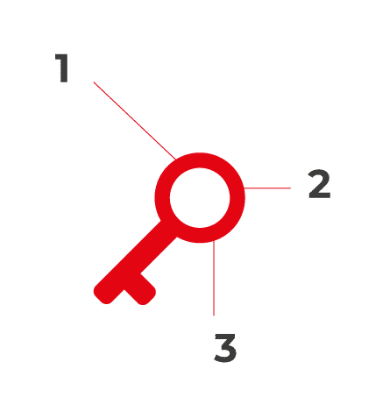 los tres puntos clave del SEO
