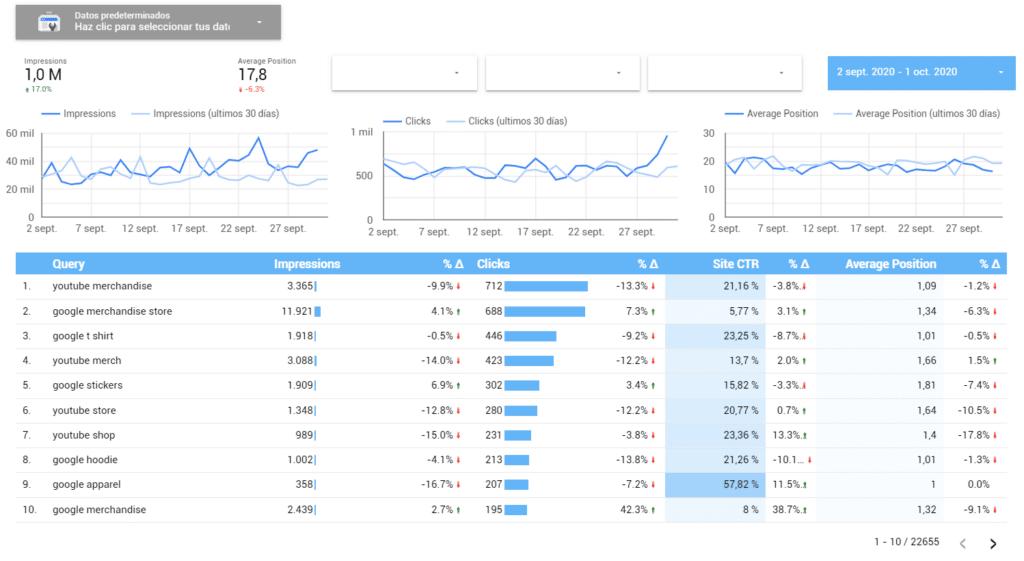 Analitica web en medellin y colombia